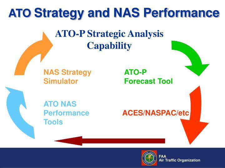 ATO-P Strategic Analysis