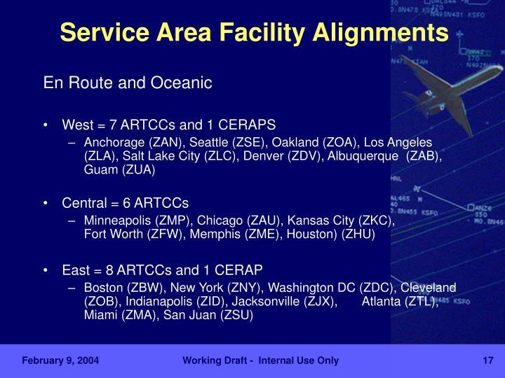 Service Area Facility Alignments