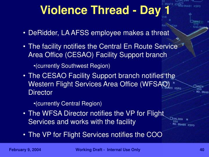 Violence Thread - Day 1