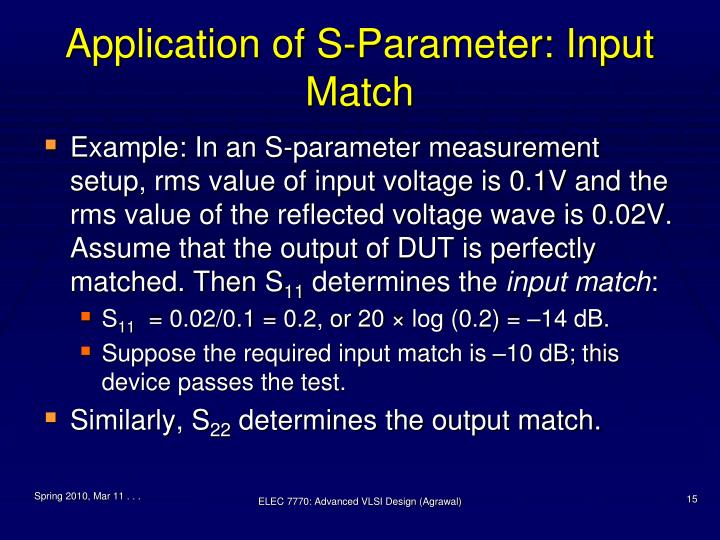 Application of S-Parameter: Input Match