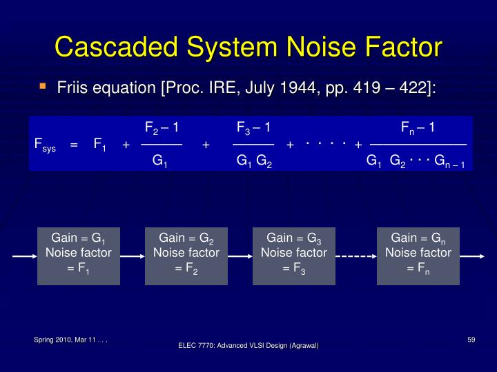 Cascaded System Noise Factor