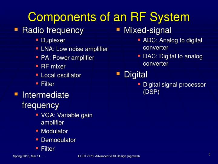 Components of an RF System