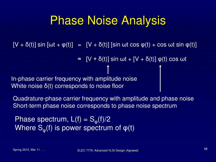 Phase Noise Analysis