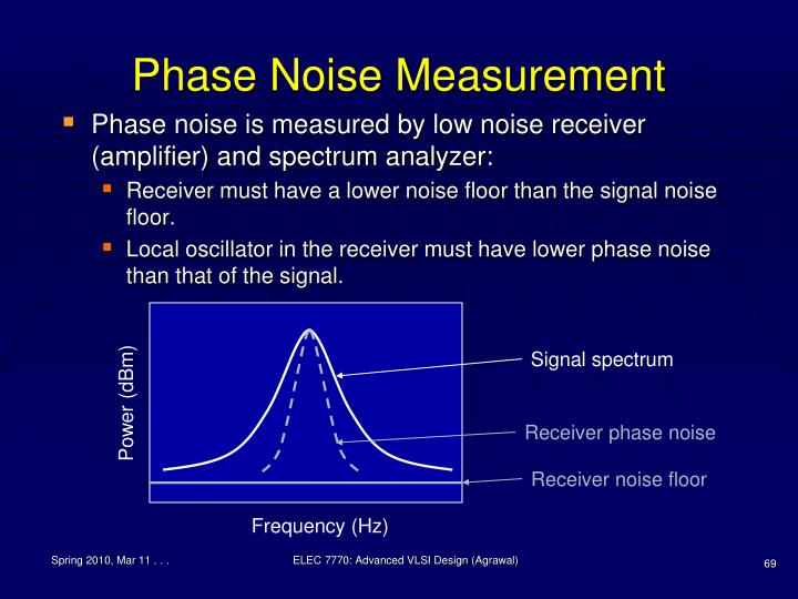 Phase Noise Measurement