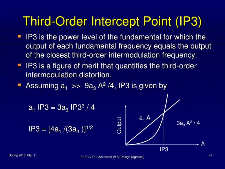 Third-Order Intercept Point (IP3)