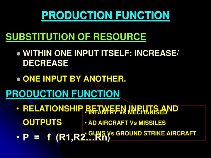 PRODUCTION FUNCTION