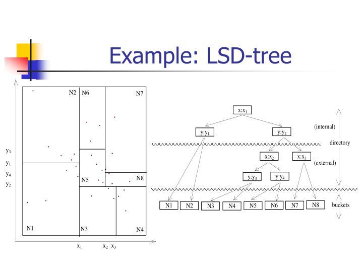 Example: LSD-tree