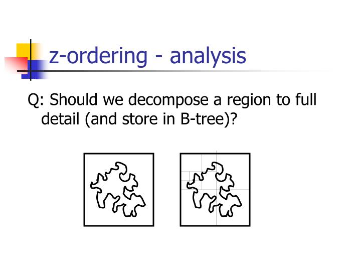 z-ordering - analysis