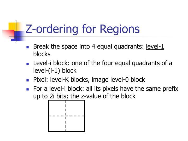 Z-ordering for Regions