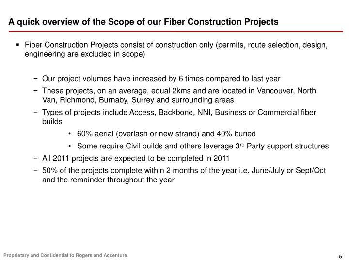 A quick overview of the Scope of our Fiber Construction Projects