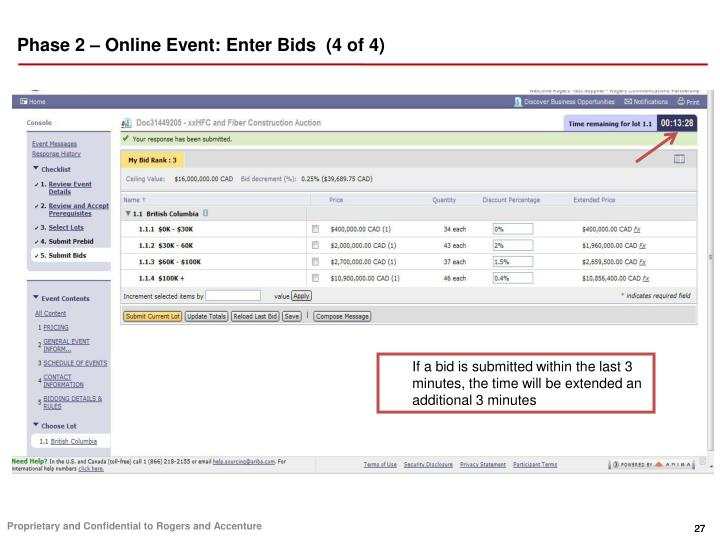 Phase 2 – Online Event: Enter Bids  (4 of 4)
