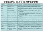 states that ban toxic refrigerants