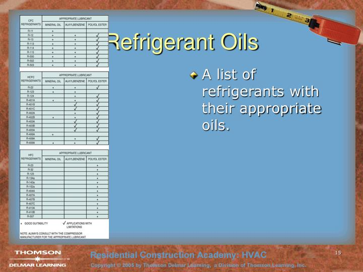 A list of refrigerants with their appropriate oils.
