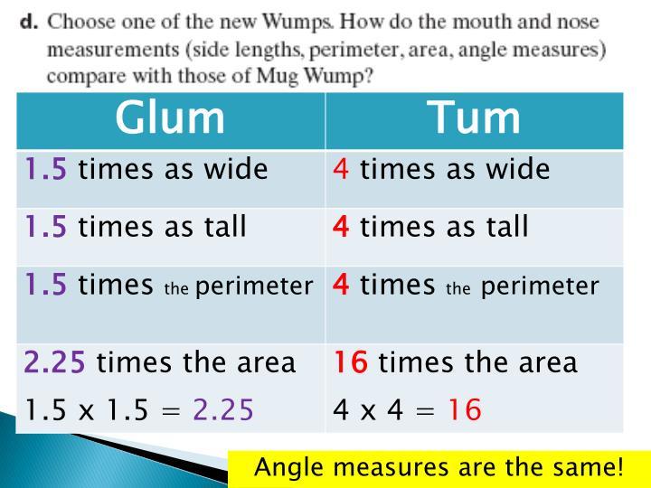 Angle measures are the same!
