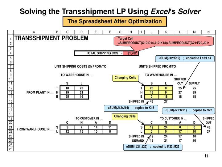 Solving the Transshipment LP Using