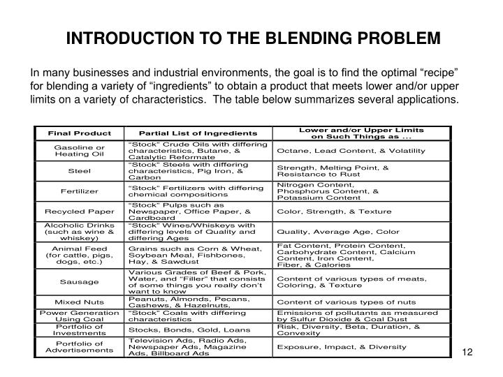 INTRODUCTION TO THE BLENDING PROBLEM