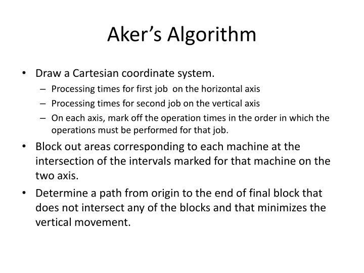 Aker's Algorithm