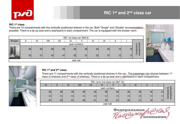 RIC 1