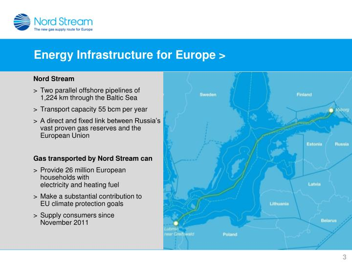 Energy Infrastructure for Europe
