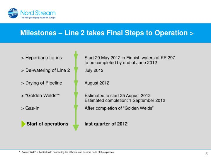 Milestones – Line 2 takes Final Steps to Operation