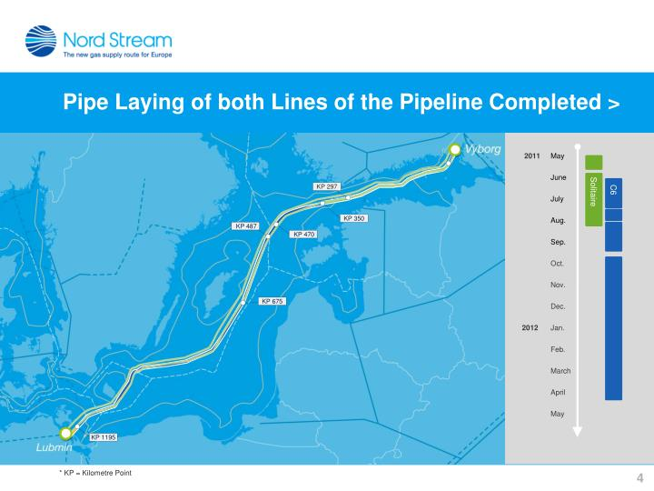 Pipe Laying of both Lines of the Pipeline Completed >