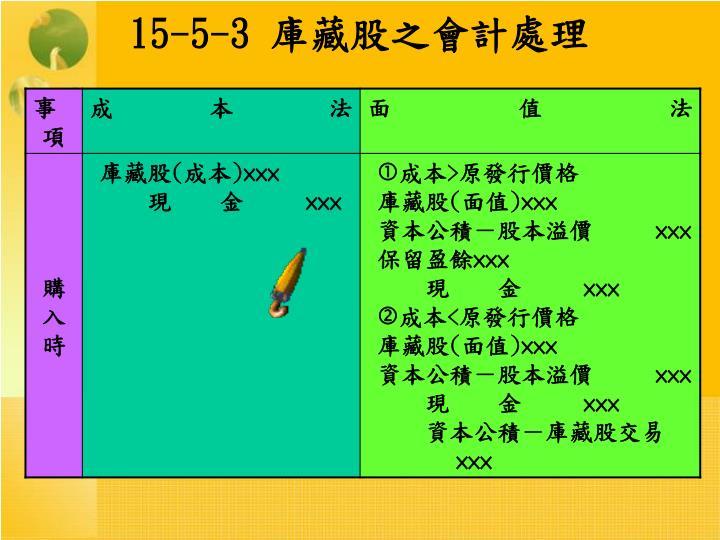 15-5-3