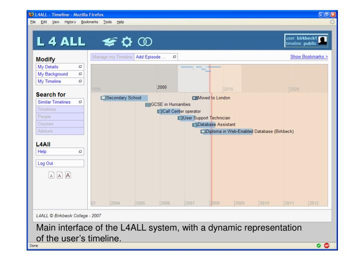 Main interface of the L4ALL system, with a dynamic representation of the user's timeline.