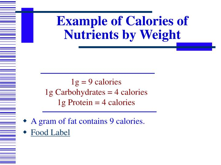 Example of Calories of Nutrients by Weight