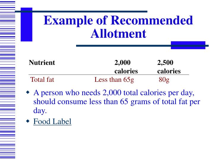 Example of Recommended Allotment