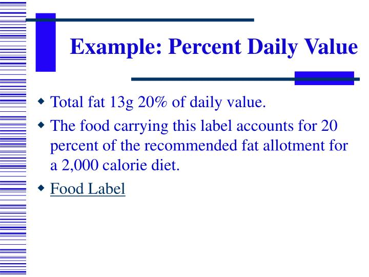 Example: Percent Daily Value