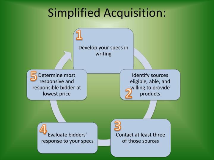 Simplified Acquisition: