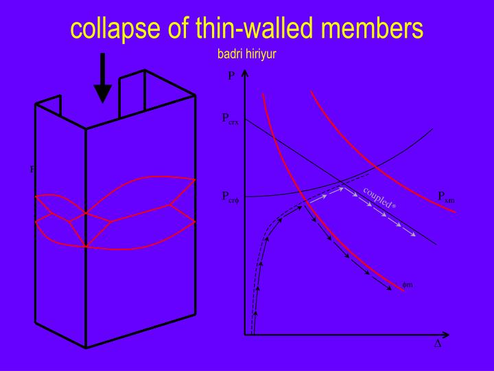 collapse of thin-walled members