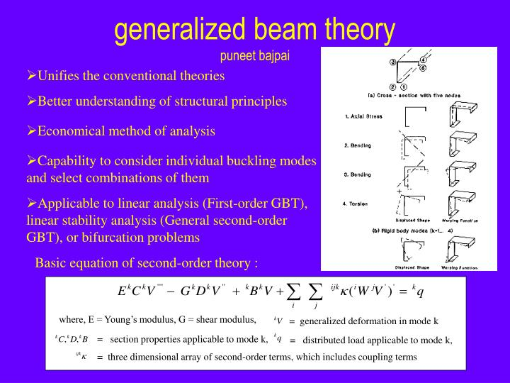 generalized beam theory