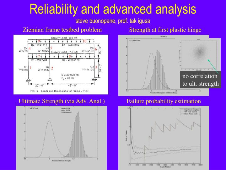 Reliability and advanced analysis