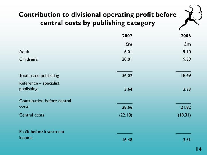 Contribution to divisional operating profit before central costs by publishing category