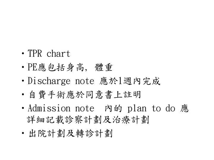 TPR chart