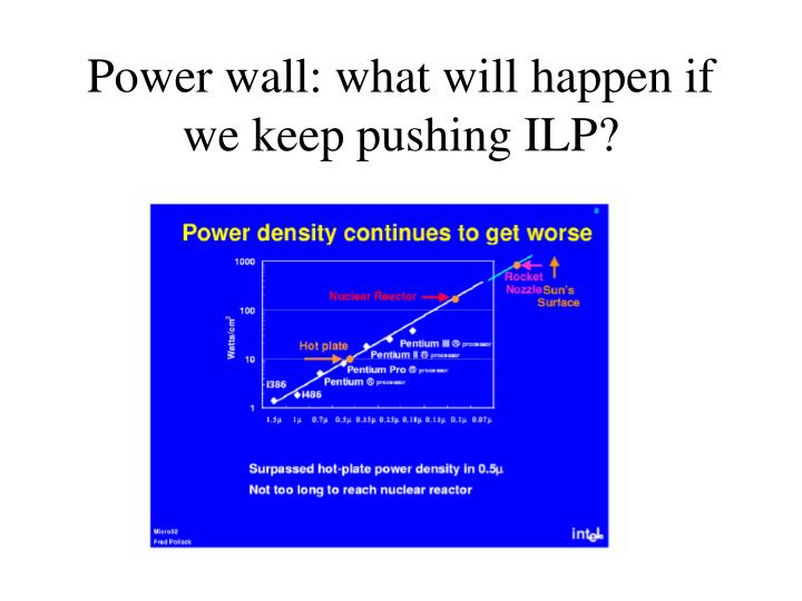Power wall: what will happen if we keep pushing ILP?