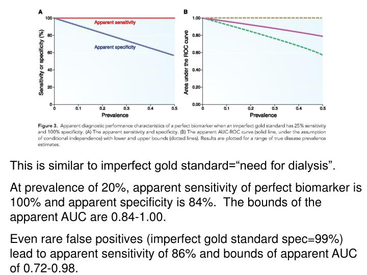 """This is similar to imperfect gold standard=""""need for dialysis""""."""
