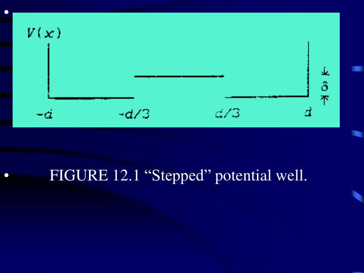 """FIGURE 12.1 """"Stepped"""" potential well."""