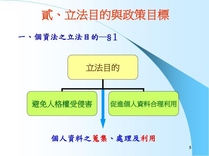 貳、立法目的與政策目標