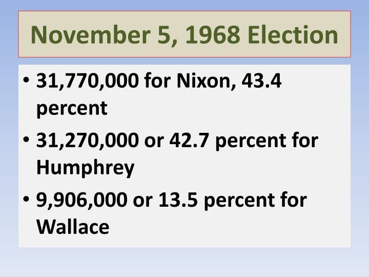 November 5, 1968 Election