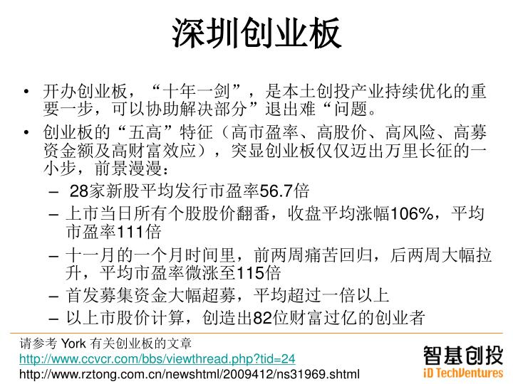 深圳创业板