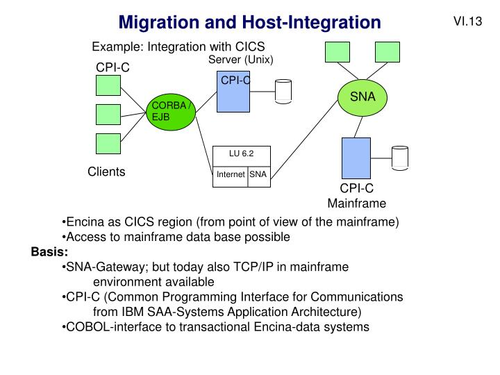 Migration and Host-Integration