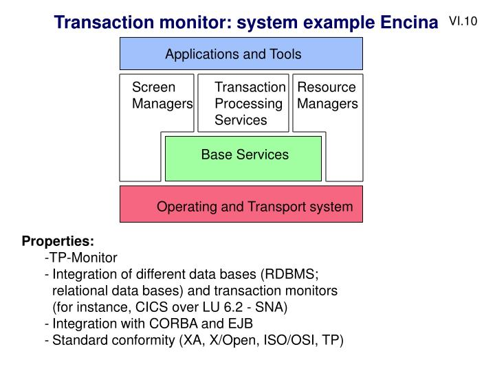 Transaction monitor: system example Encina
