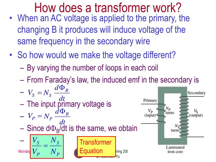 How does a transformer work?