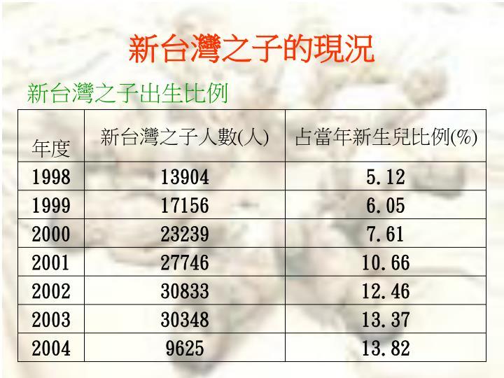新台灣之子的現況