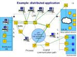 example distributed application