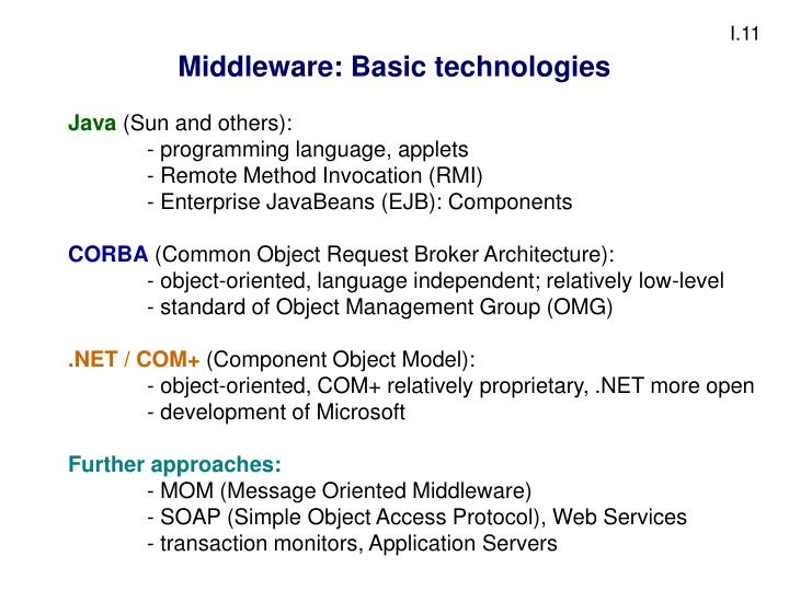 Middleware: Basic technologies