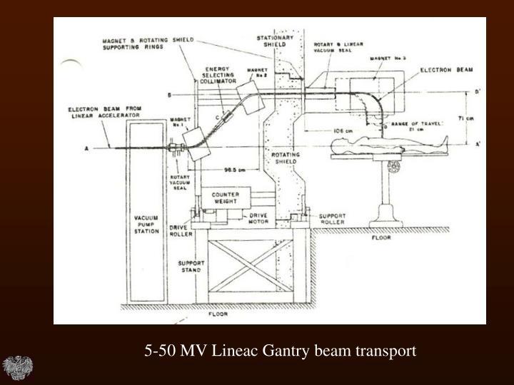 5-50 MV Lineac Gantry beam transport
