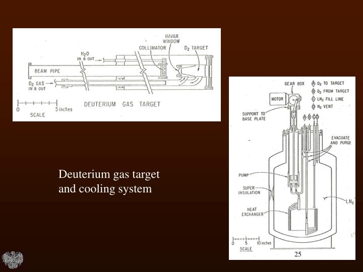 Deuterium gas target and cooling system